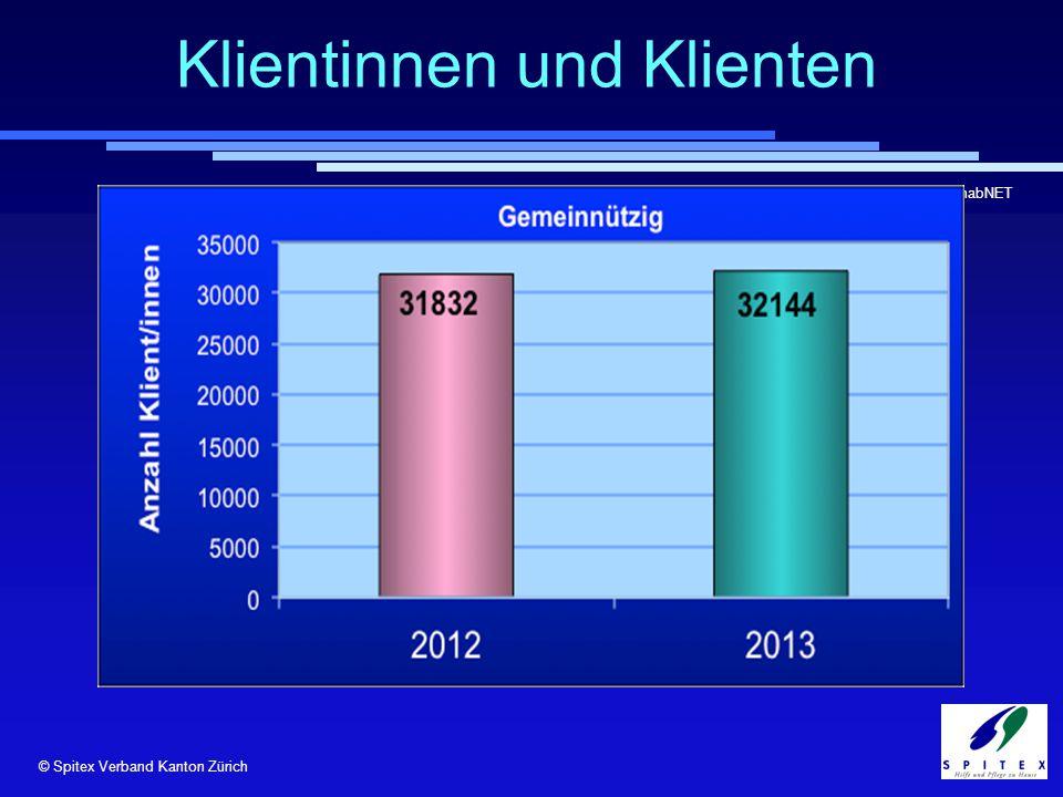 © Spitex Verband Kanton Zürich Klientinnen und Klienten © RehabNET