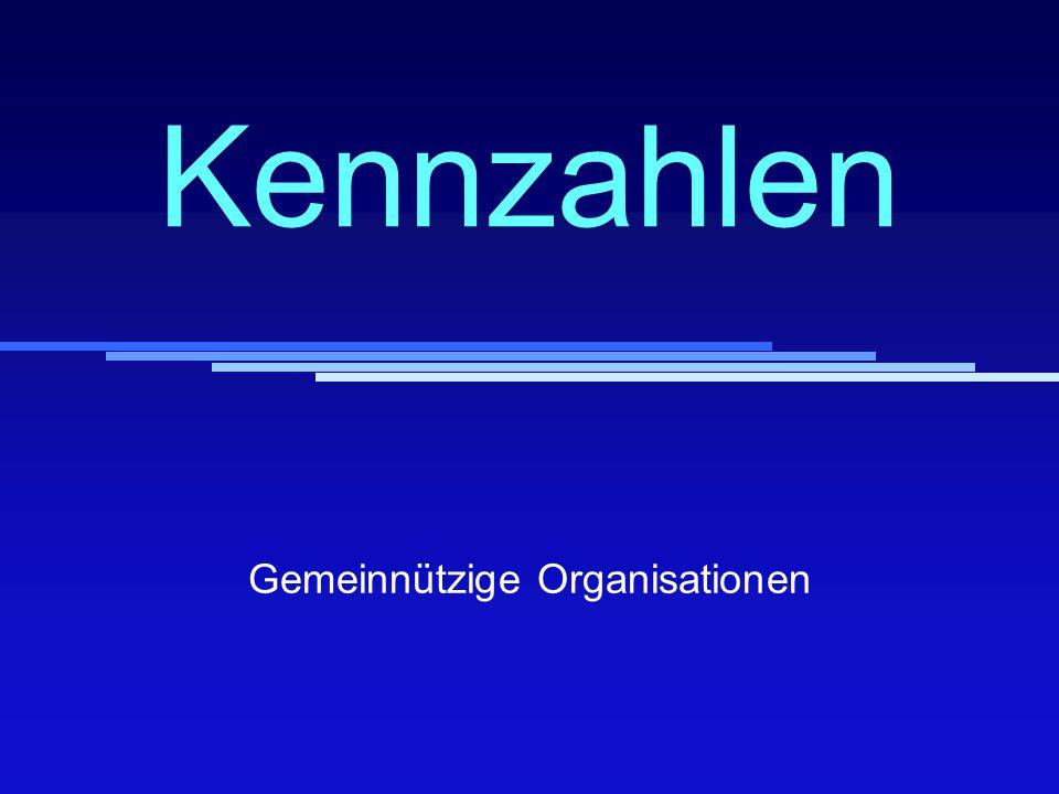 Kennzahlen Gemeinnützige Organisationen