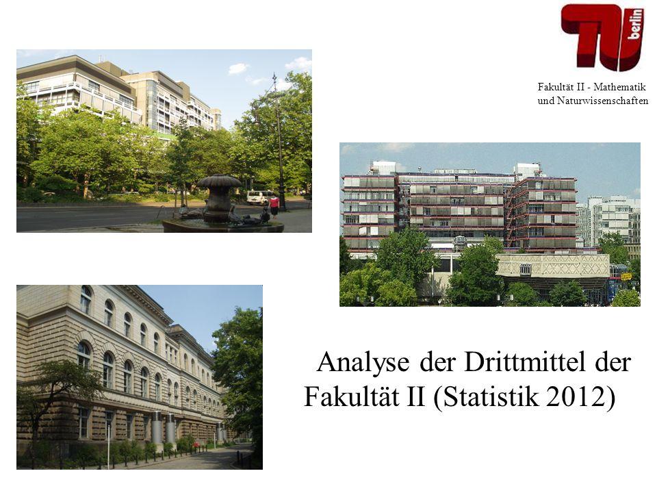 Analyse der Drittmittel der Fakultät II (Statistik 2012) Fakultät II - Mathematik und Naturwissenschaften