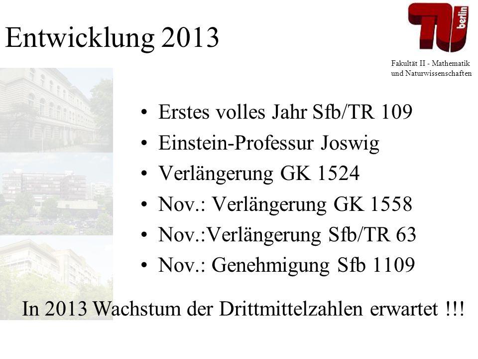 Fakultät II - Mathematik und Naturwissenschaften Entwicklung 2013 Erstes volles Jahr Sfb/TR 109 Einstein-Professur Joswig Verlängerung GK 1524 Nov.: V