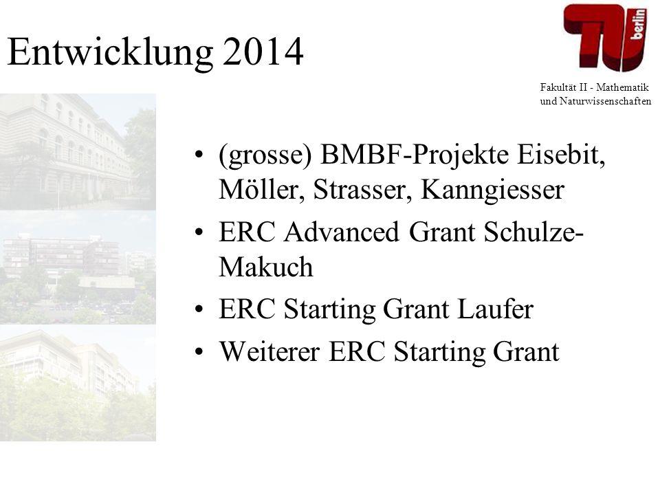 Fakultät II - Mathematik und Naturwissenschaften Entwicklung 2014 (grosse) BMBF-Projekte Eisebit, Möller, Strasser, Kanngiesser ERC Advanced Grant Schulze- Makuch ERC Starting Grant Laufer Weiterer ERC Starting Grant