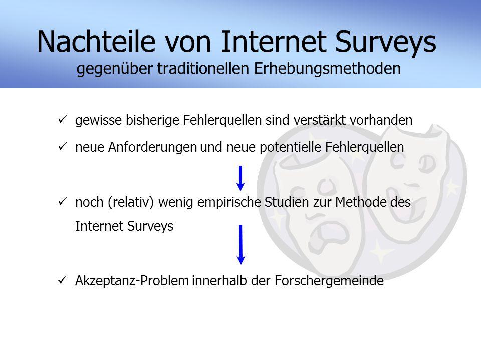 Fehlerquellen in Internet Surveys Coverage Errors Definition der Grundgesamtheit.