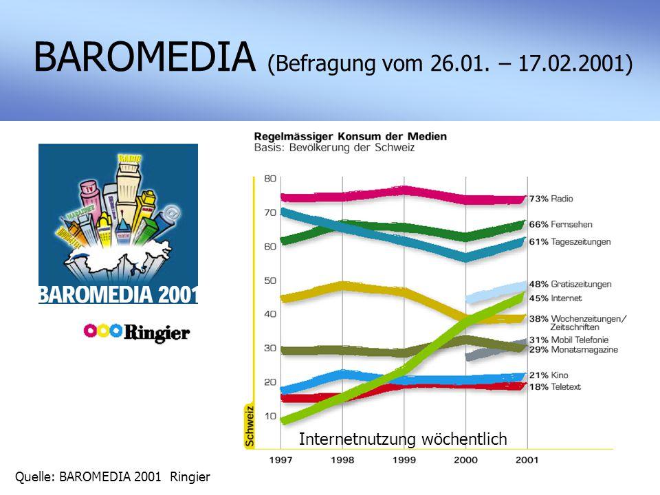 WNK Internet Weitester Nutzerkreis Internet in der Schweiz Quelle: MA Net WEMF in Prozentin Tausend n = 12'313 Personen N = ca.