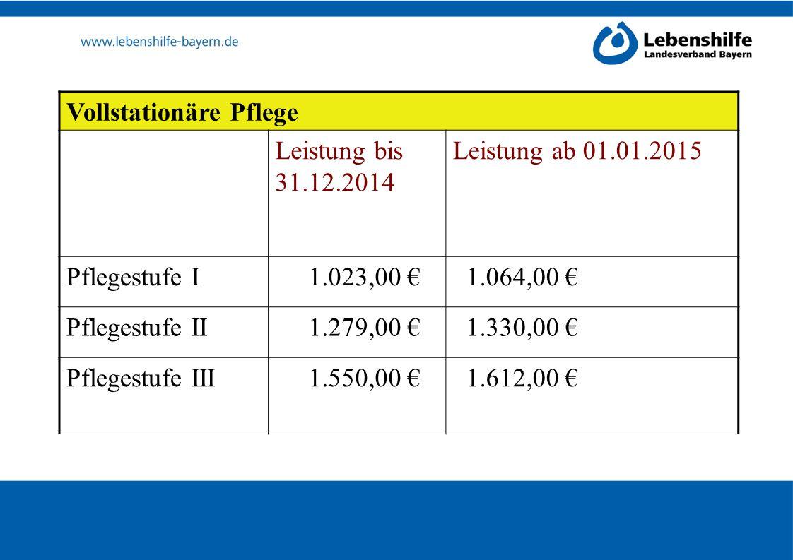 Vollstationäre Pflege Leistung bis 31.12.2014 Leistung ab 01.01.2015 Pflegestufe I 1.023,00 € 1.064,00 € Pflegestufe II 1.279,00 € 1.330,00 € Pflegest