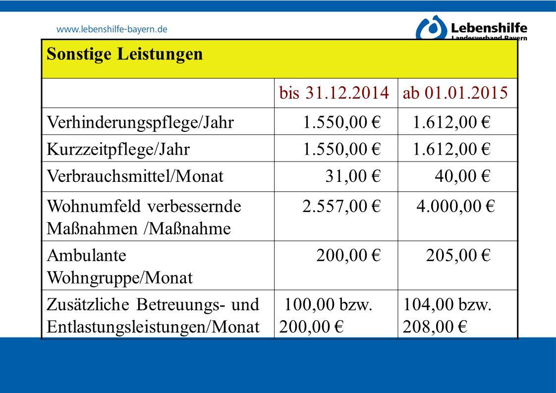 Sonstige Leistungen bis 31.12.2014ab 01.01.2015 Verhinderungspflege/Jahr 1.550,00 € 1.612,00 € Kurzzeitpflege/Jahr 1.550,00 € 1.612,00 € Verbrauchsmit