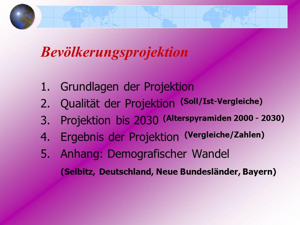 Bevölkerungsprojektion 1.Grundlagen der Projektion 2.Qualität der Projektion (Soll/Ist-Vergleiche) 3.Projektion bis 2030 (Alterspyramiden 2000 - 2030) 4.Ergebnis der Projektion (Vergleiche/Zahlen) 5.Anhang: Demografischer Wandel (Selbitz, Deutschland, Neue Bundesländer, Bayern)