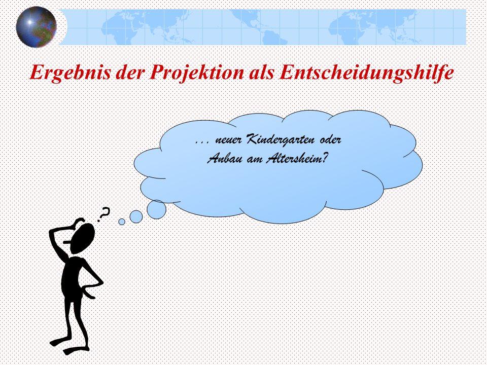 Ergebnis der Projektion als Entscheidungshilfe... neuer Kindergarten oder Anbau am Altersheim