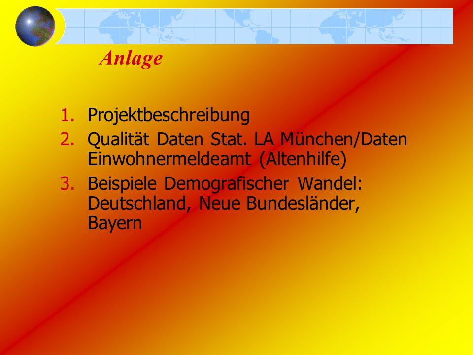 Anlage 1.Projektbeschreibung 2.Qualität Daten Stat. LA München/Daten Einwohnermeldeamt (Altenhilfe) 3.Beispiele Demografischer Wandel: Deutschland, Ne
