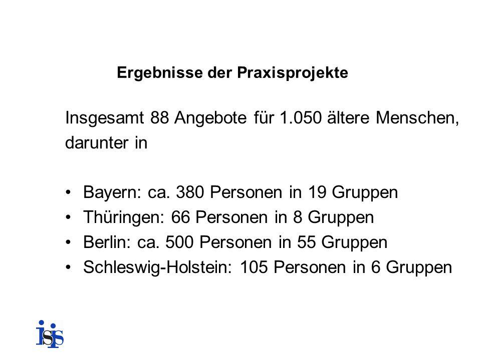 Ergebnisse der Praxisprojekte Insgesamt 88 Angebote für 1.050 ältere Menschen, darunter in Bayern: ca. 380 Personen in 19 Gruppen Thüringen: 66 Person