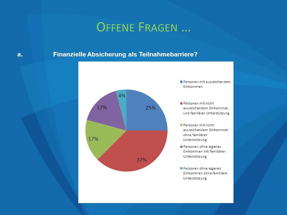 a.Finanzielle Absicherung als Teilnahmebarriere O FFENE F RAGEN …