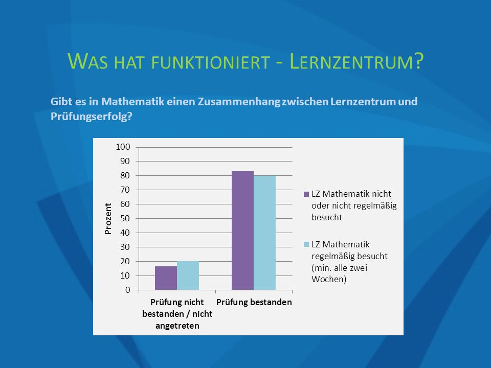 W AS HAT FUNKTIONIERT - L ERNZENTRUM .