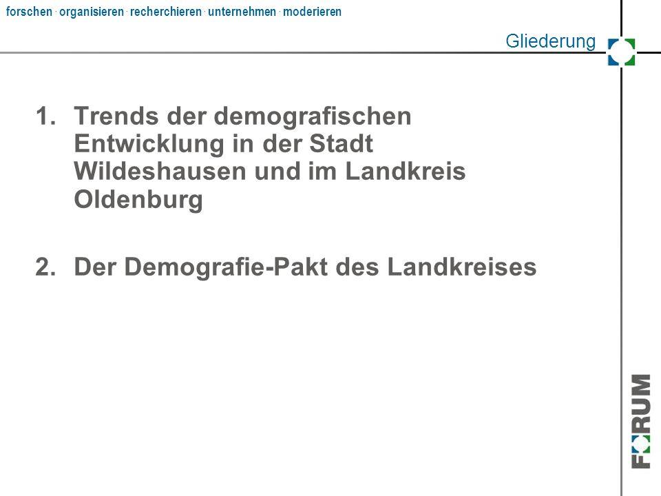 forschen. organisieren. recherchieren. unternehmen. moderieren Gliederung 1.Trends der demografischen Entwicklung in der Stadt Wildeshausen und im Lan