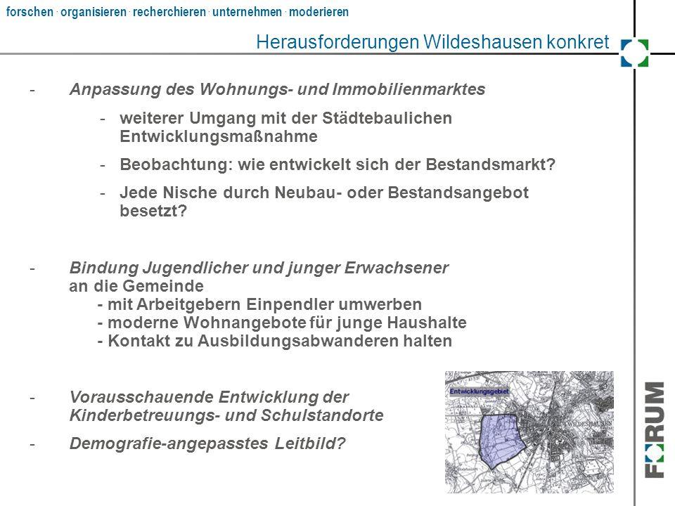 forschen. organisieren. recherchieren. unternehmen. moderieren Herausforderungen Wildeshausen konkret -Anpassung des Wohnungs- und Immobilienmarktes -