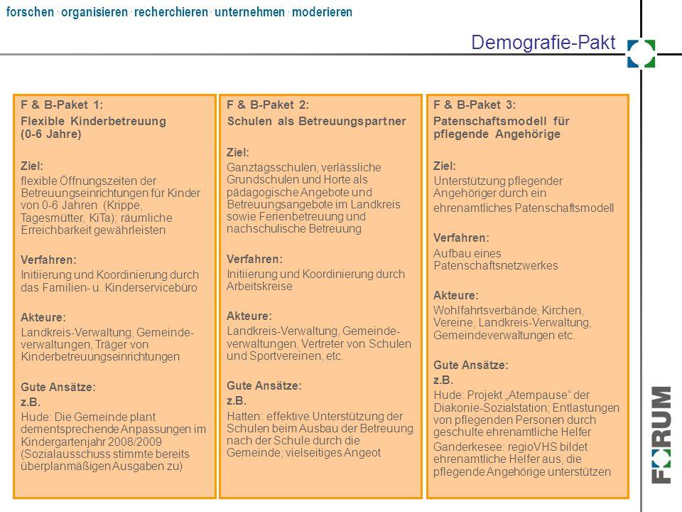 forschen. organisieren. recherchieren. unternehmen. moderieren F & B-Paket 1: Flexible Kinderbetreuung (0-6 Jahre) Ziel: flexible Öffnungszeiten der B