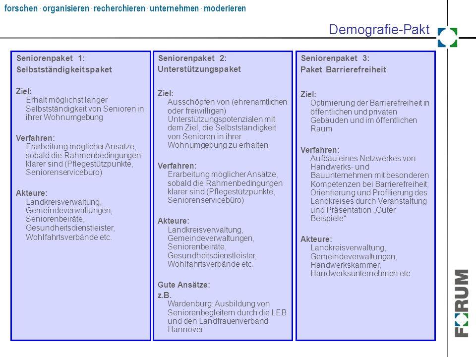 forschen. organisieren. recherchieren. unternehmen. moderieren Seniorenpaket 2: Unterstützungspaket Ziel: Ausschöpfen von (ehrenamtlichen oder freiwil