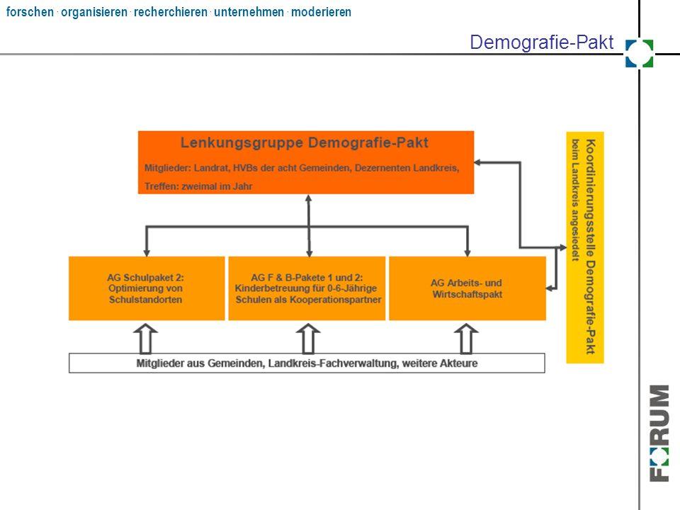 forschen. organisieren. recherchieren. unternehmen. moderieren Demografie-Pakt