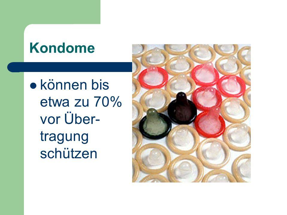 Kondome können bis etwa zu 70% vor Über- tragung schützen
