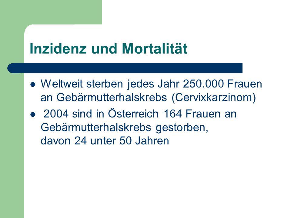 Inzidenz und Mortalität Weltweit sterben jedes Jahr 250.000 Frauen an Gebärmutterhalskrebs (Cervixkarzinom) 2004 sind in Österreich 164 Frauen an Gebä