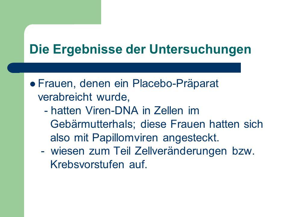 Die Ergebnisse der Untersuchungen Frauen, denen ein Placebo-Präparat verabreicht wurde, - hatten Viren-DNA in Zellen im Gebärmutterhals; diese Frauen