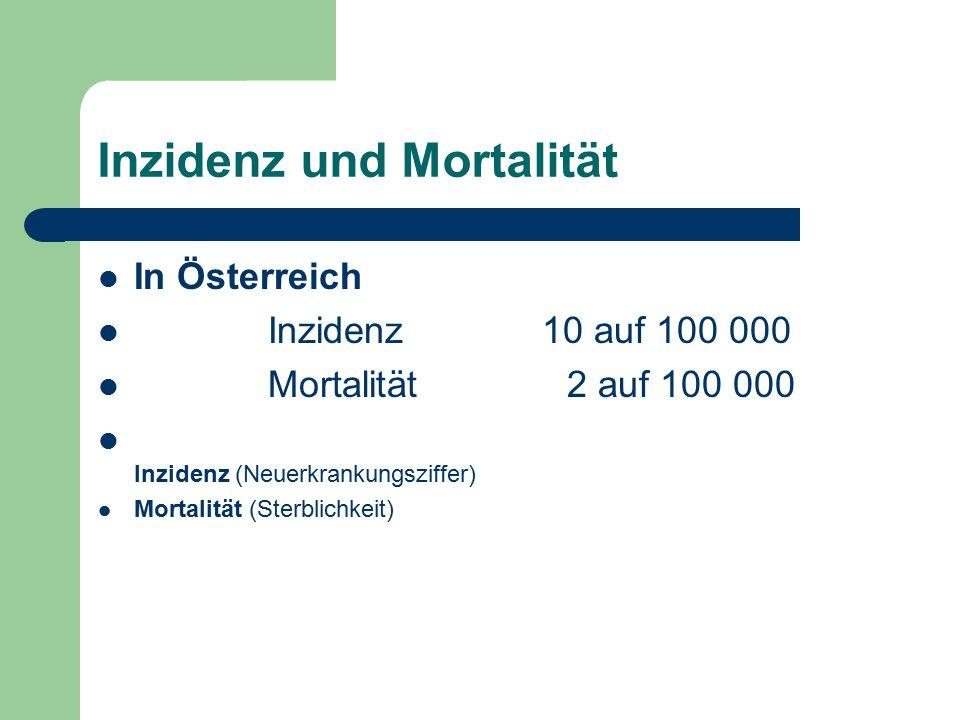 Inzidenz und Mortalität In Österreich Inzidenz 10 auf 100 000 Mortalität 2 auf 100 000 Inzidenz (Neuerkrankungsziffer) Mortalität (Sterblichkeit)