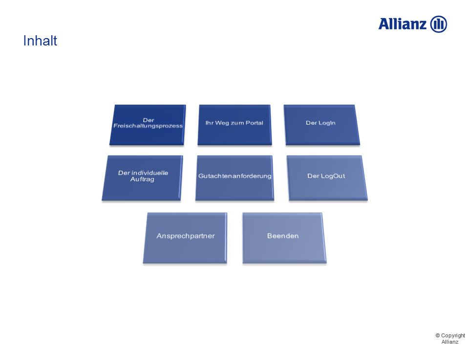 © Copyright Allianz © Copyright Allianz Gutachtenanforderung – Inhalt