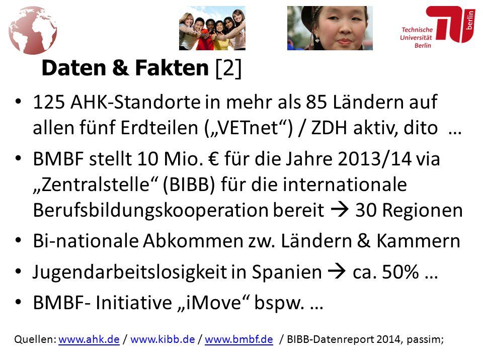 """Daten & Fakten [2] 125 AHK-Standorte in mehr als 85 Ländern auf allen fünf Erdteilen (""""VETnet ) / ZDH aktiv, dito … BMBF stellt 10 Mio."""