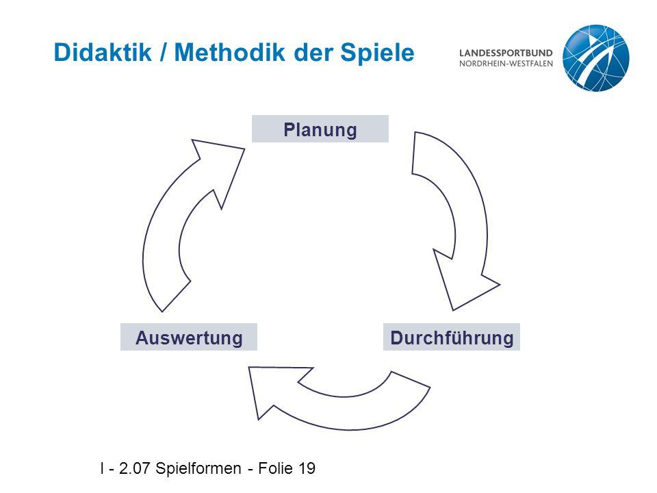 I - 2.07 Spielformen - Folie 19 Didaktik / Methodik der Spiele Planung DurchführungAuswertung