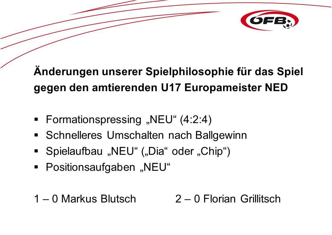 """Änderungen unserer Spielphilosophie für das Spiel gegen den amtierenden U17 Europameister NED  Formationspressing """"NEU"""" (4:2:4)  Schnelleres Umschal"""
