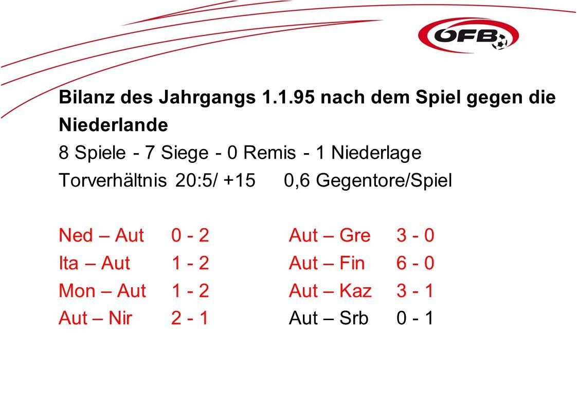 Bilanz des Jahrgangs 1.1.95 nach dem Spiel gegen die Niederlande 8 Spiele - 7 Siege - 0 Remis - 1 Niederlage Torverhältnis 20:5/ +150,6 Gegentore/Spiel Ned – Aut0 - 2 Aut – Gre3 - 0 Ita – Aut1 - 2 Aut – Fin6 - 0 Mon – Aut1 - 2 Aut – Kaz3 - 1 Aut – Nir2 - 1 Aut – Srb0 - 1 Aut – Srb0 - 1