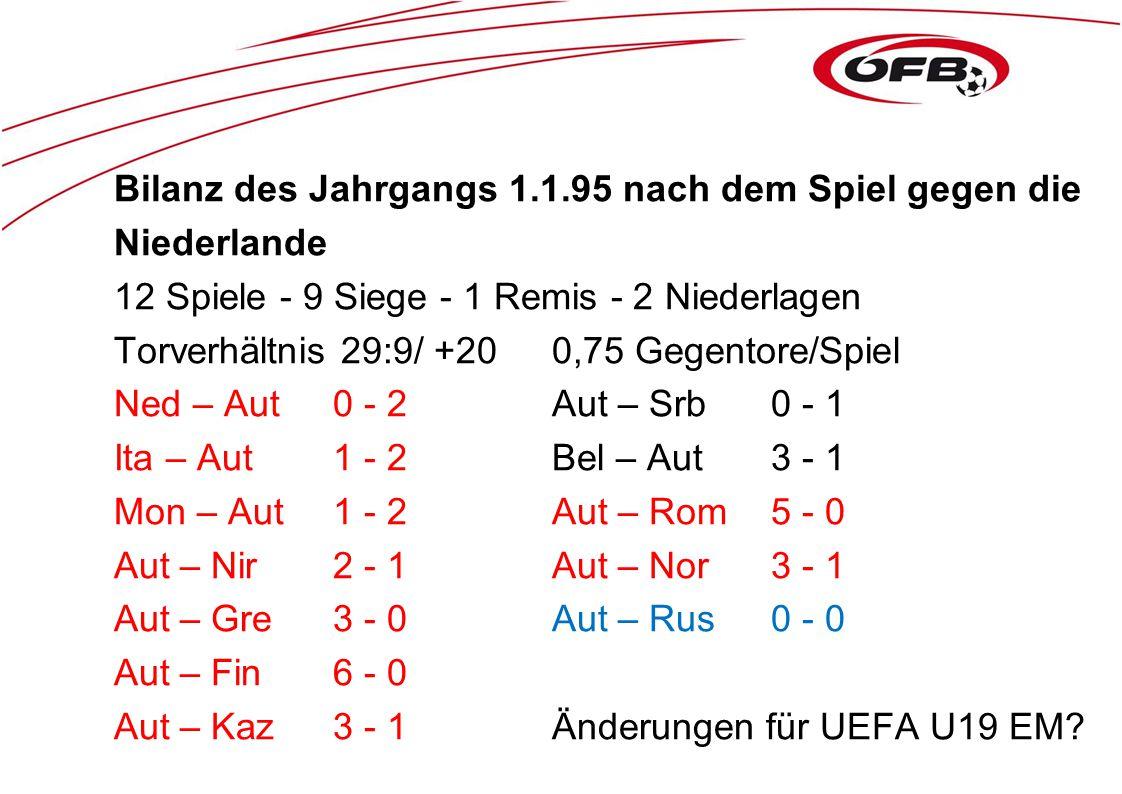 Bilanz des Jahrgangs 1.1.95 nach dem Spiel gegen die Niederlande 12 Spiele - 9 Siege - 1 Remis - 2 Niederlagen Torverhältnis 29:9/ +200,75 Gegentore/Spiel Ned – Aut0 - 2Aut – Srb0 - 1 Ita – Aut1 - 2Bel – Aut3 - 1 Mon – Aut1 - 2Aut – Rom5 - 0 Aut – Nir2 - 1Aut – Nor3 - 1 Aut – Gre3 - 0Aut – Rus0 - 0 Aut – Fin6 - 0 Aut – Kaz3 - 1 Änderungen für UEFA U19 EM?