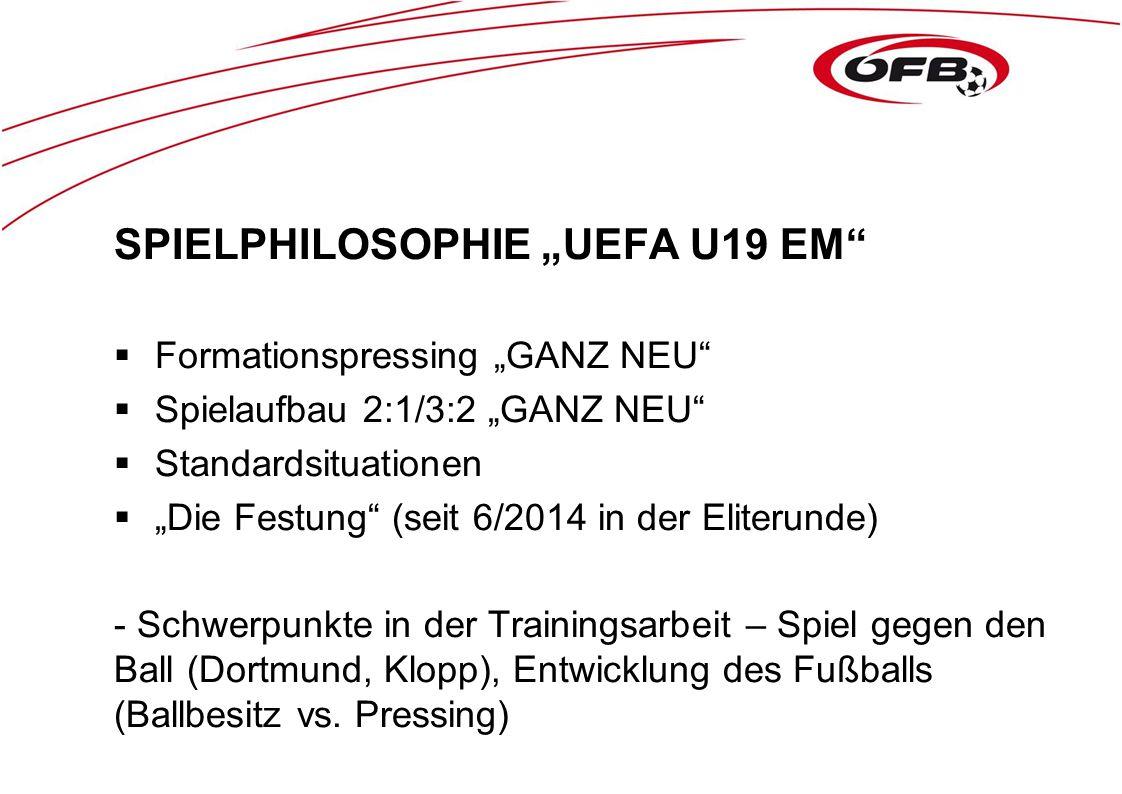 """SPIELPHILOSOPHIE """"UEFA U19 EM""""  Formationspressing """"GANZ NEU""""  Spielaufbau 2:1/3:2 """"GANZ NEU""""  Standardsituationen  """"Die Festung"""" (seit 6/2014 in"""