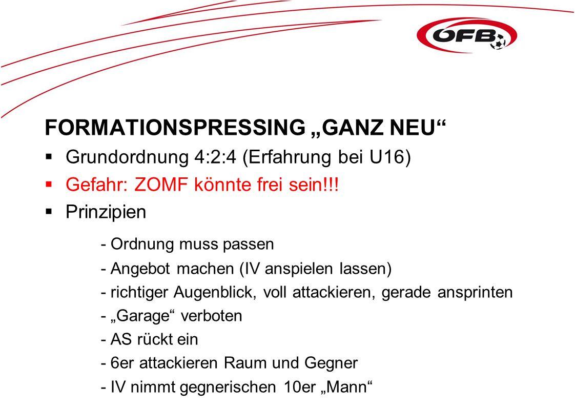"""FORMATIONSPRESSING """"GANZ NEU""""  Grundordnung 4:2:4 (Erfahrung bei U16)  Gefahr: ZOMF könnte frei sein!!!  Prinzipien - Ordnung muss passen - Angebot"""