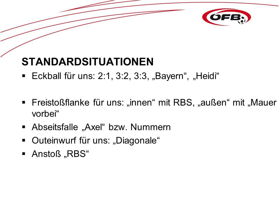 """STANDARDSITUATIONEN  Eckball für uns: 2:1, 3:2, 3:3, """"Bayern"""", """"Heidi""""  Freistoßflanke für uns: """"innen"""" mit RBS, """"außen"""" mit """"Mauer vorbei""""  Abseit"""