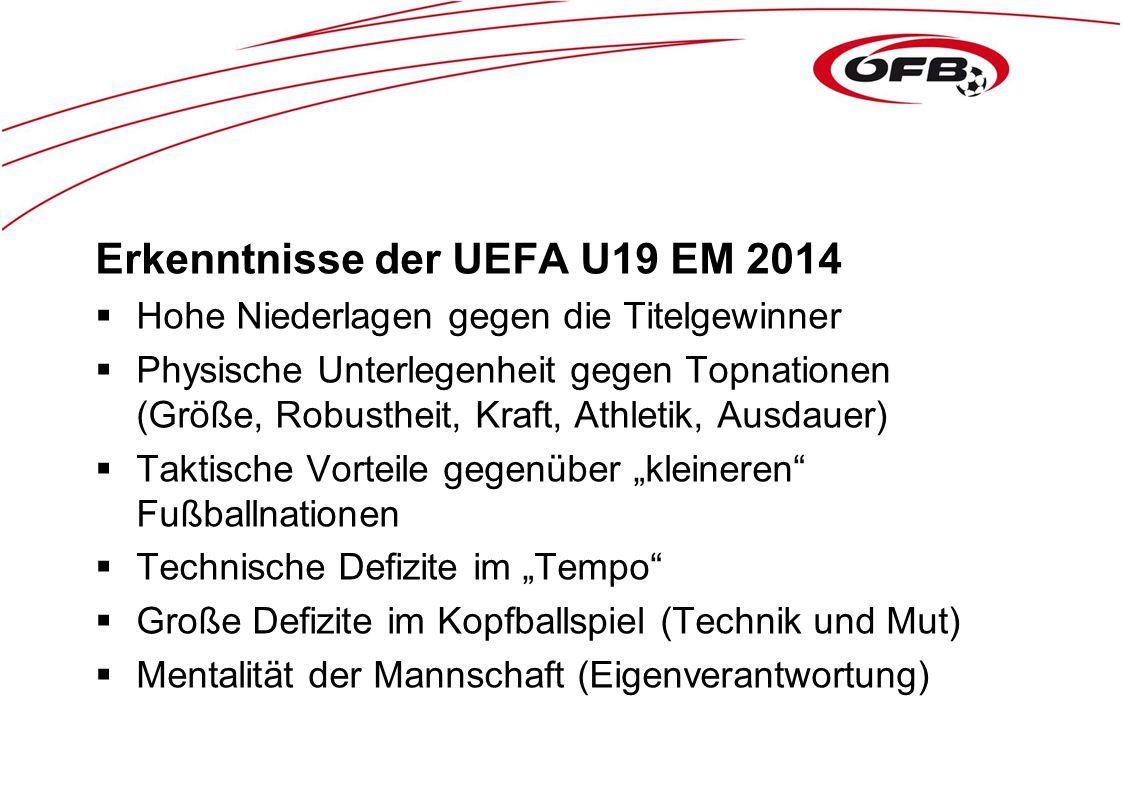 Erkenntnisse der UEFA U19 EM 2014  Hohe Niederlagen gegen die Titelgewinner  Physische Unterlegenheit gegen Topnationen (Größe, Robustheit, Kraft, A