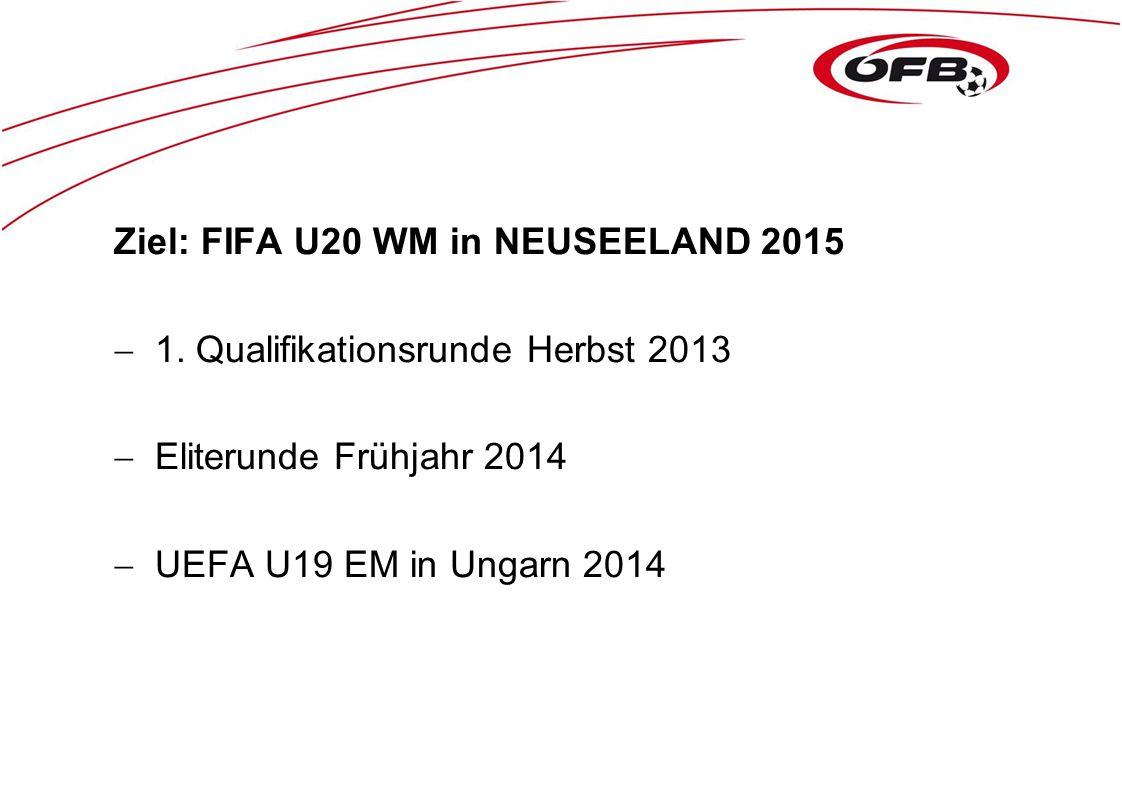 Ziel: FIFA U20 WM in NEUSEELAND 2015  1. Qualifikationsrunde Herbst 2013  Eliterunde Frühjahr 2014  UEFA U19 EM in Ungarn 2014