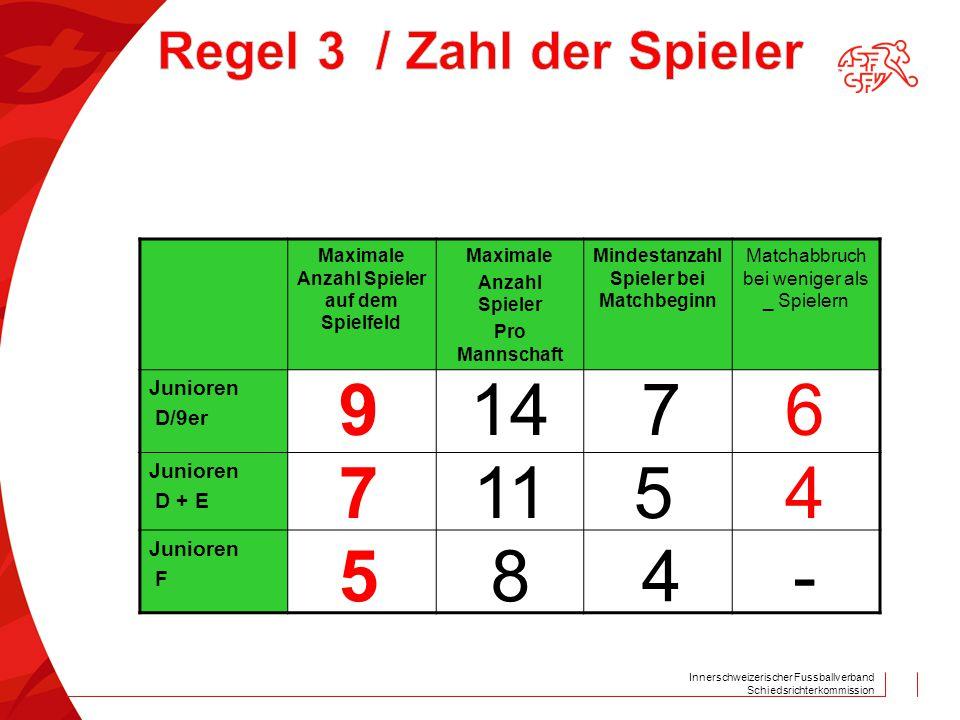 Innerschweizerischer Fussballverband Schiedsrichterkommission Maximale Anzahl Spieler auf dem Spielfeld Maximale Anzahl Spieler Pro Mannschaft Mindest