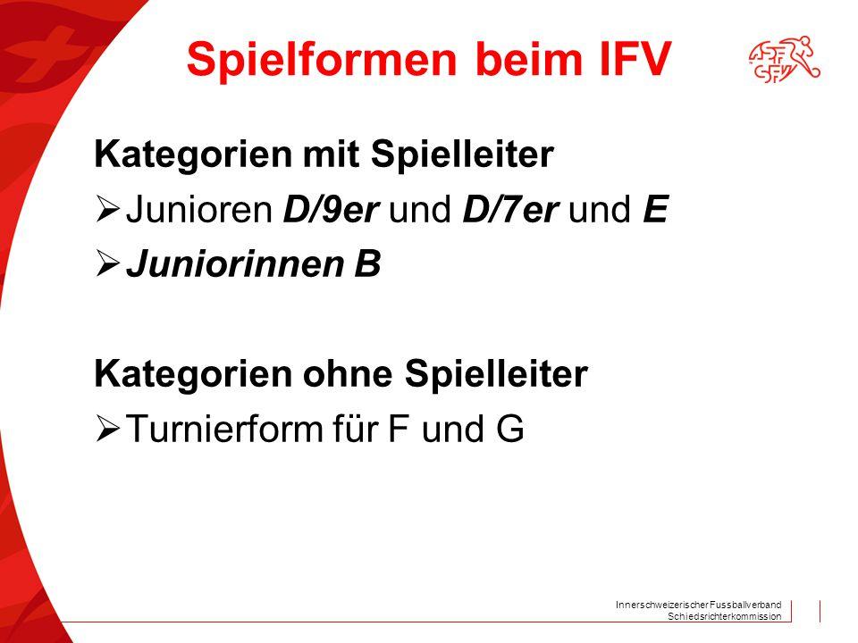 Innerschweizerischer Fussballverband Schiedsrichterkommission Der Ball wird auf die Strafstossmarke gelegt (7,5 m).