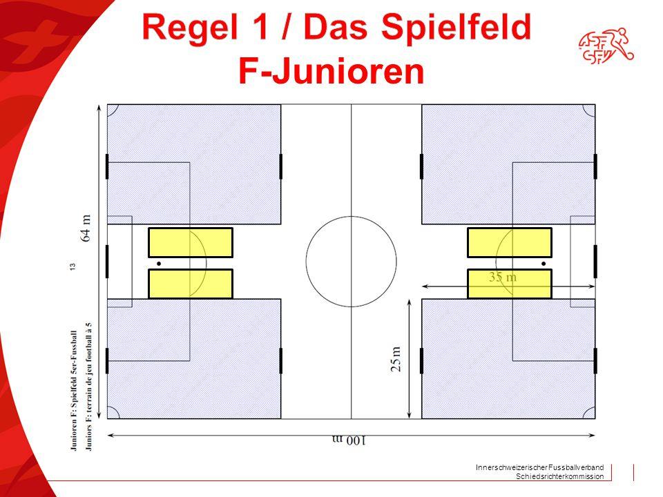 Innerschweizerischer Fussballverband Schiedsrichterkommission Der ausführende Spieler muss den Ball mit dem Fuss nach vorne spielen.