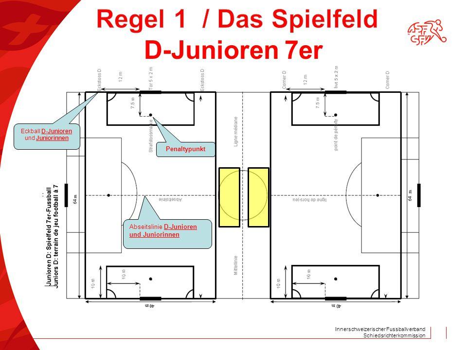 Innerschweizerischer Fussballverband Schiedsrichterkommission Im Augenblick des Einwurfes muss der einwerfende Spieler:  das Gesicht dem Spielfeld zuwenden.