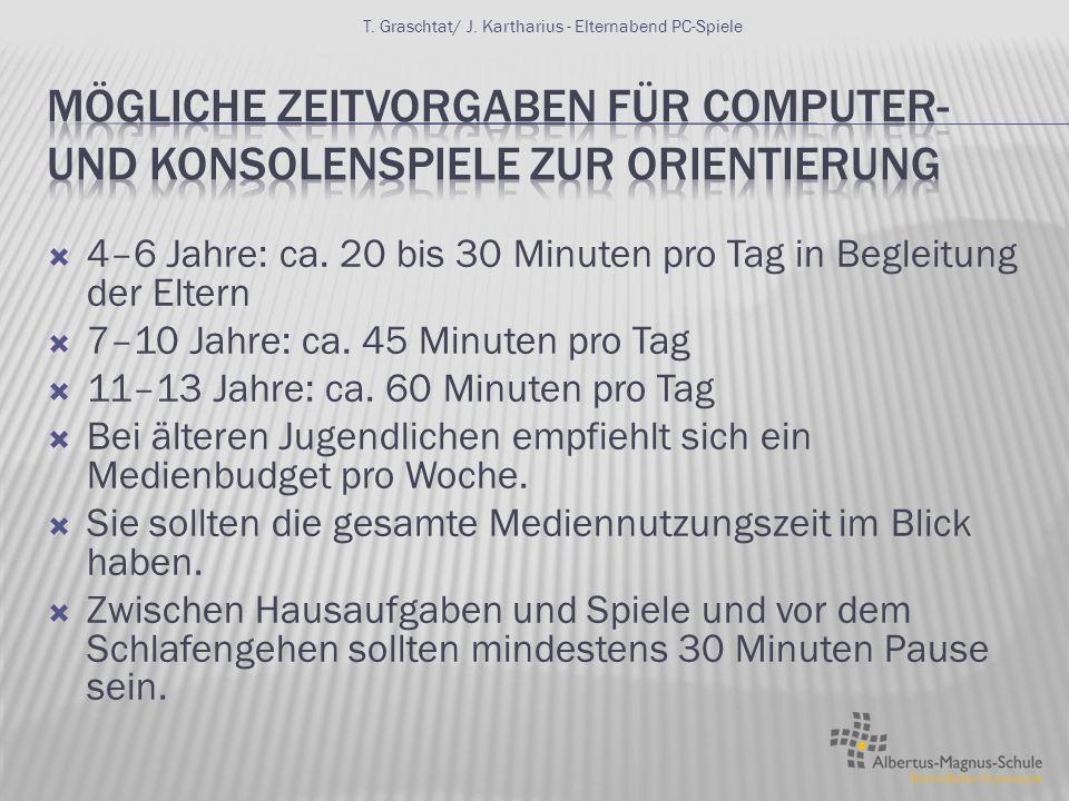 Sony PSP ab ca. 110€* GameKlip ca. 25€* *Stand 29.12.2013 (Amazon.de) T. Graschtat/ J. Kartharius - Elternabend PC-Spiele