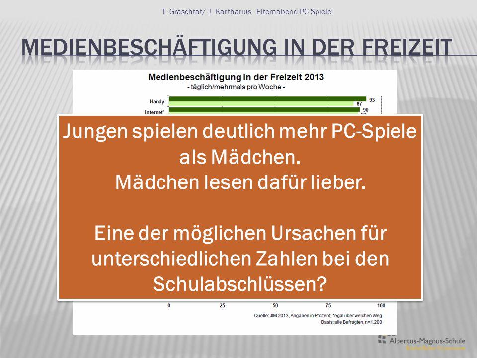 T. Graschtat/ J. Kartharius - Elternabend PC-Spiele Quelle: Statistisches Jahrbuch 2013