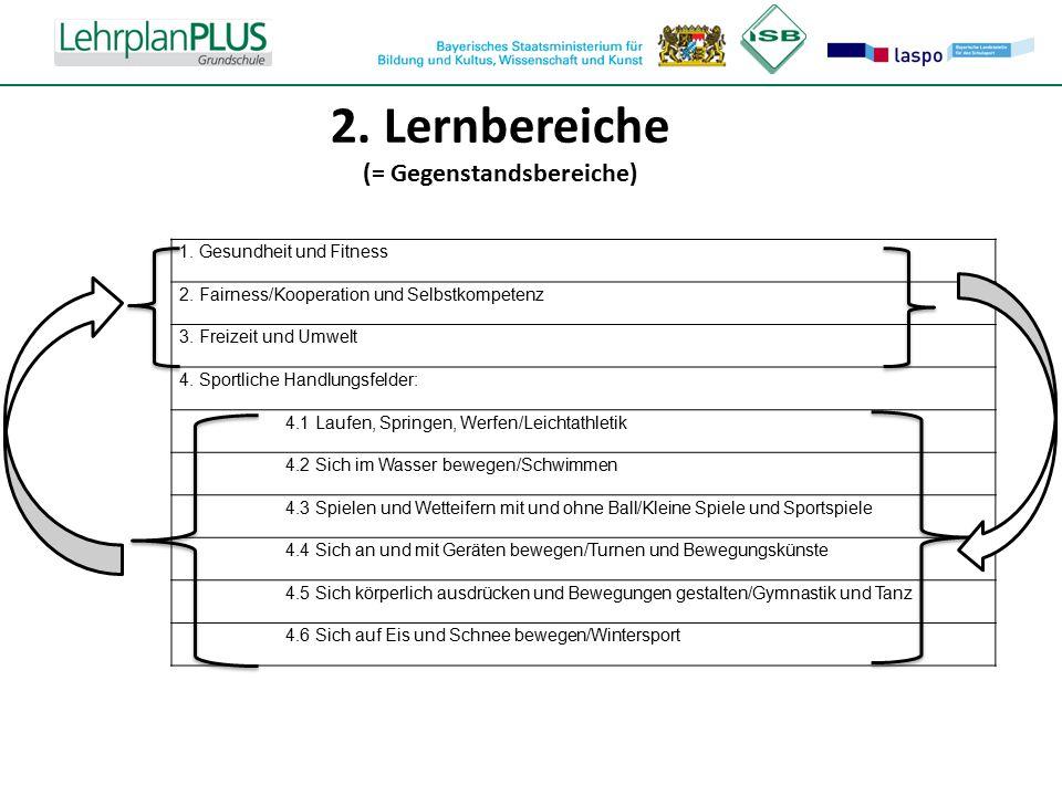 ^ 2.Lernbereiche (= Gegenstandsbereiche) ^ 1. Gesundheit und Fitness 2.