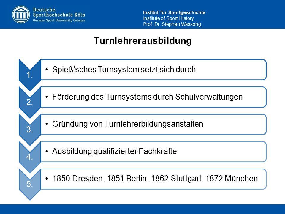 Institut für Sportgeschichte Institute of Sport History Prof. Dr. Stephan Wassong Turnlehrerausbildung 1. Spieß'sches Turnsystem setzt sich durch 2. F