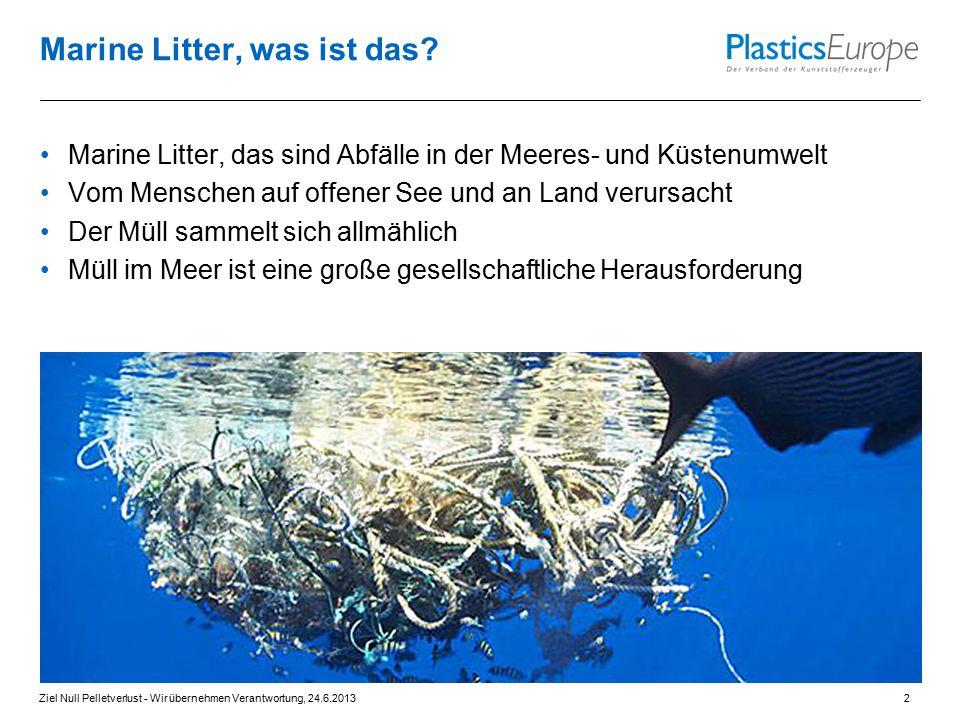 Marine Litter, was ist das? Marine Litter, das sind Abfälle in der Meeres- und Küstenumwelt Vom Menschen auf offener See und an Land verursacht Der Mü