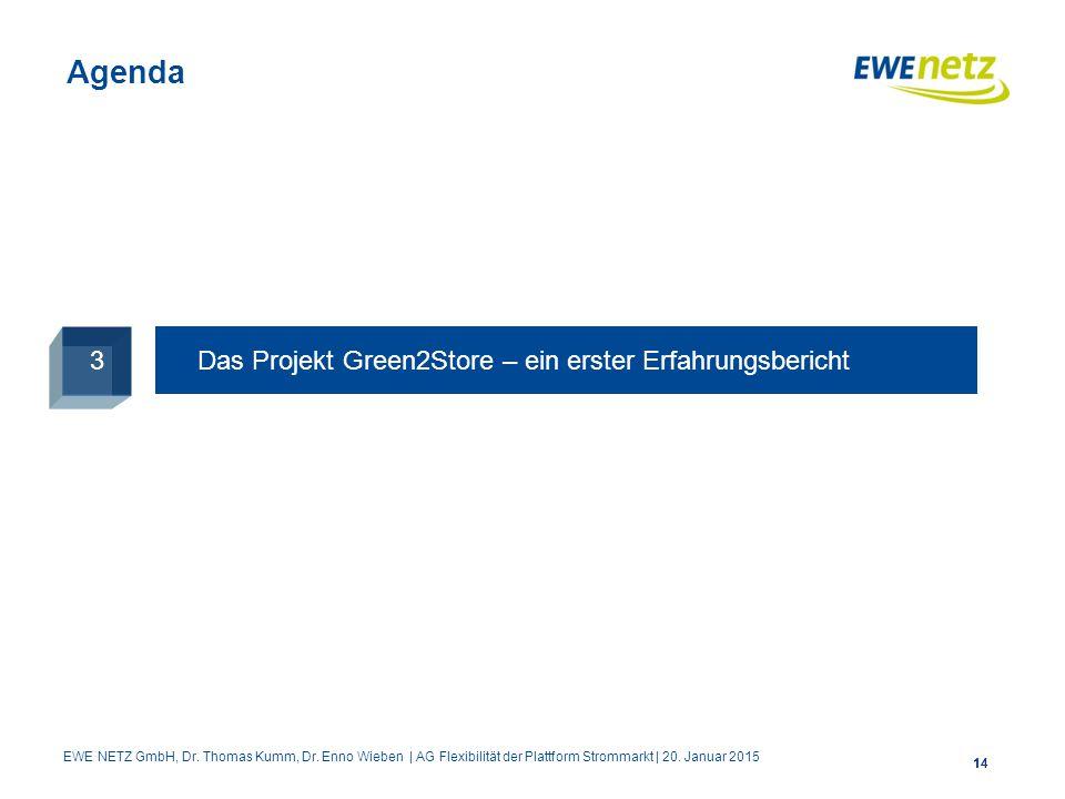 14 Agenda Das Projekt Green2Store – ein erster Erfahrungsbericht 3 EWE NETZ GmbH, Dr. Thomas Kumm, Dr. Enno Wieben | AG Flexibilität der Plattform Str