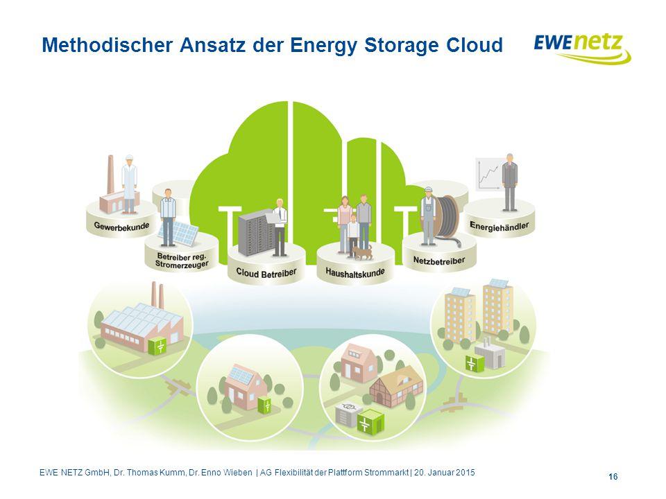 Methodischer Ansatz der Energy Storage Cloud 16 EWE NETZ GmbH, Dr. Thomas Kumm, Dr. Enno Wieben | AG Flexibilität der Plattform Strommarkt | 20. Janua