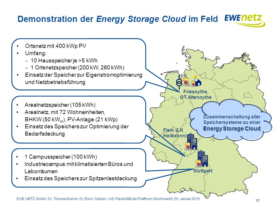 Demonstration der Energy Storage Cloud im Feld 17 Energy Storage Cloud Zusammenschaltung aller Speichersysteme zu einer Energy Storage Cloud Flein (LK