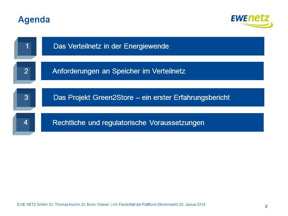 22 Agenda Das Projekt Green2Store – ein erster Erfahrungsbericht 3 Das Verteilnetz in der Energiewende 1 Rechtliche und regulatorische Voraussetzungen 4 EWE NETZ GmbH, Dr.