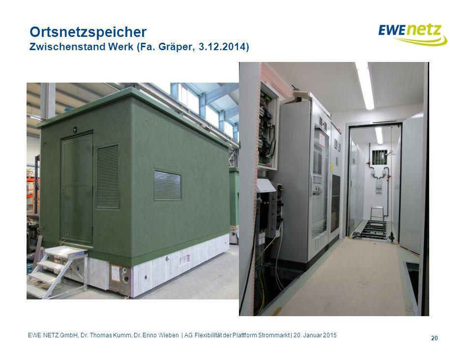 Ortsnetzspeicher Zwischenstand Werk (Fa. Gräper, 3.12.2014) 20 EWE NETZ GmbH, Dr. Thomas Kumm, Dr. Enno Wieben | AG Flexibilität der Plattform Stromma