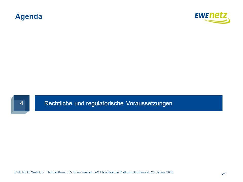 23 Agenda Rechtliche und regulatorische Voraussetzungen 4 EWE NETZ GmbH, Dr. Thomas Kumm, Dr. Enno Wieben | AG Flexibilität der Plattform Strommarkt |